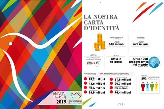 Copertina annual report 2019 Aics